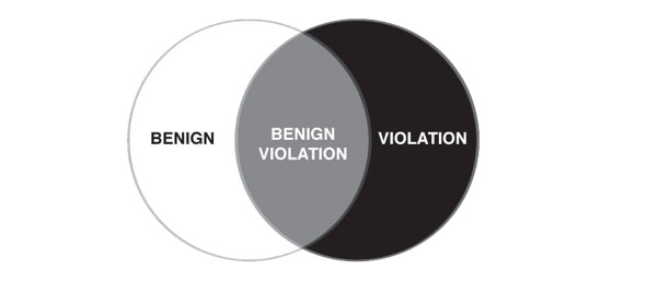 benign violation